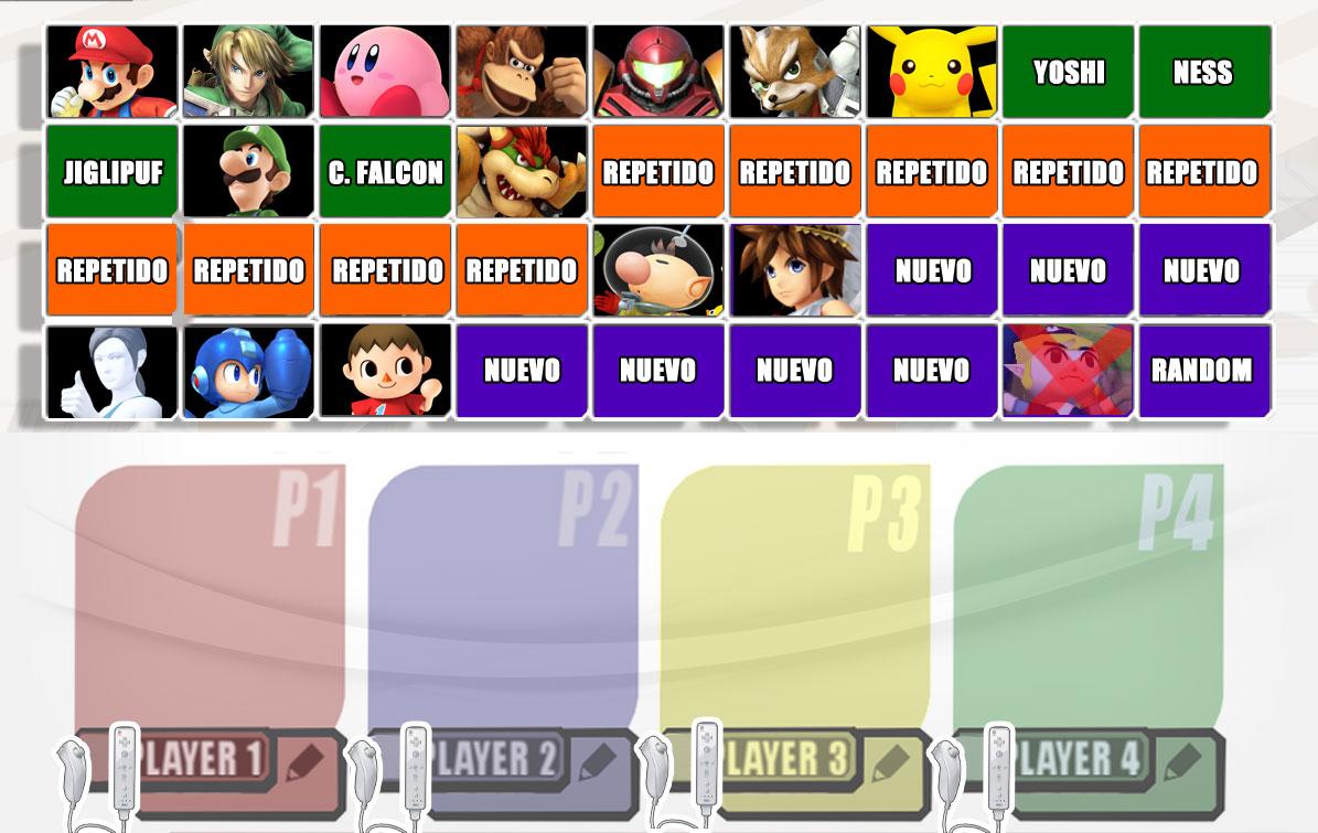 Posible Estructura del nuevo Smash Bros for Wii U & 3ds